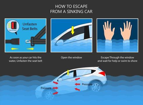 Escape submerged car sinking accident vehicle water dangerous flooded seatbelt damaged Break window tool seat belt driver