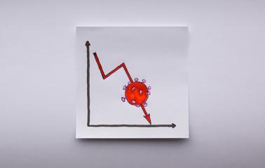 Corona virus stock exchange market crash bear trend falling