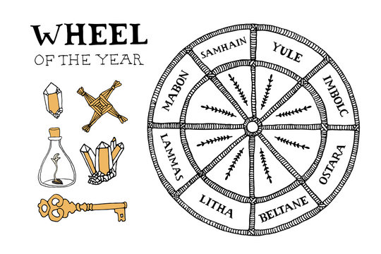Wiccan wheel of the year concept. Celtic calendar of annual festivals and holidays. Hand drawn vector illustration of pagan witches traditions in sketch style on black background with magic symbols