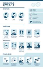 Fotorollo Wanddekoration mit eigenen fotos Coronavirus Covid-19 symptoms and prevention infographic