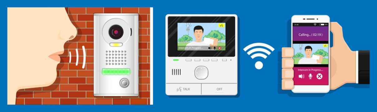 video intercom system audio mobile app closed circuit television doorbell prevent neighbor garage contact smart protect surveillance anti theft chime IP guard property personal