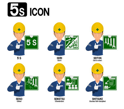 Set of industrial worker is presenting 5S infographic.