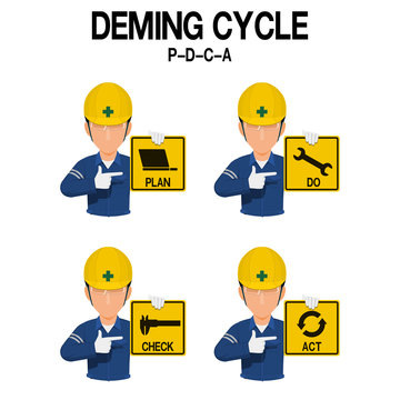 Set of industrial worker is presenting Deming cycle infographic.