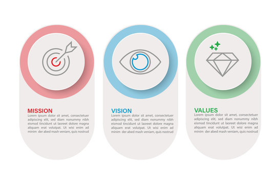 Mission Vision Values. Web page template. Modern infographic design concept.