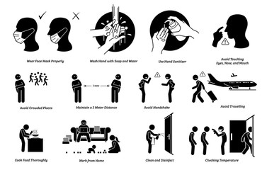 Virus outbreak risks, prevention, preparedness tips actions to do and do not. Illustrations of person wearing mask correct and incorrectly. Washing hand with soap, water and sanitizer. Avoidance plan.