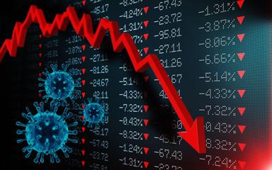 Impact of the virus on the world economy