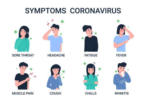 Ncov, covid, Coronovirus symptoms set characters. Flat vector illustration.