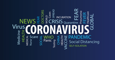 Fotorolgordijn Hoogte schaal Corona Virus Word Cloud on a Blue Background