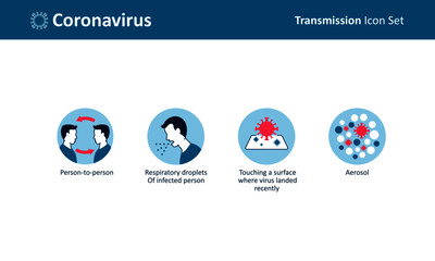 Coronavirus (covid-19 or 2019-ncov) Transmission Icon Set for Infographic