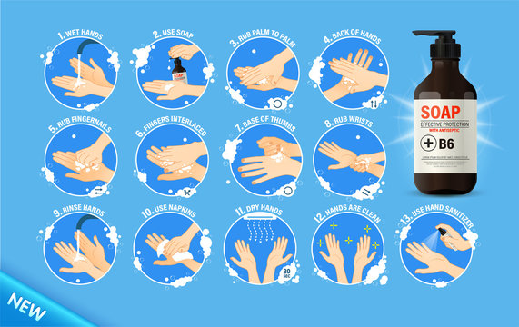 Medical instructions how to wash your hands. Step-by-step instructions how should wash your hands to stay healthy. Clean hands keep you healthy.  Soap bottle