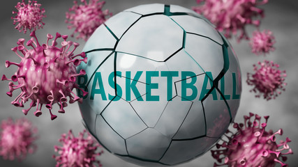 Basketball and Covid-19 virus, symbolized by viruses destroying word Basketball to picture that coronavirus outbreak destroys Basketball, blurred background, 3d illustration