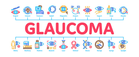 Glaucoma Ophthalmology Minimal Infographic Web Banner Vector. Glaucoma Disease Symptoms And Treatment Eye Drop And Medical Equipment Illustrations