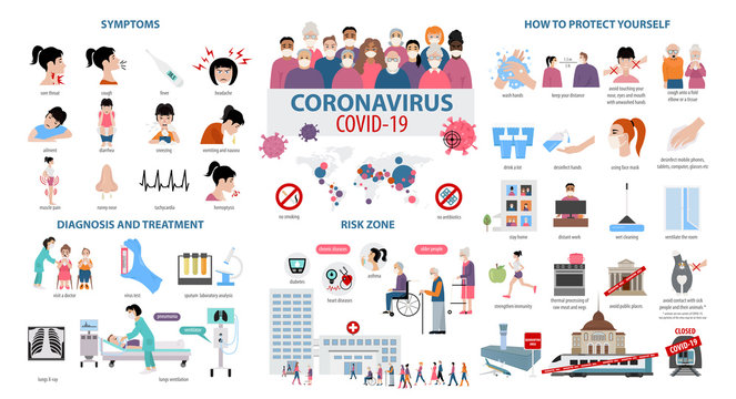 Corona virus disease infographic. Symptoms, diagnosis, treatment, how to protest yourself from COVID-19