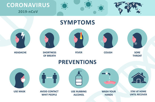 Coronavirus 2019-nCoV infographic: symptoms and prevention tips. Arabic woman in hijab and medical face mask.