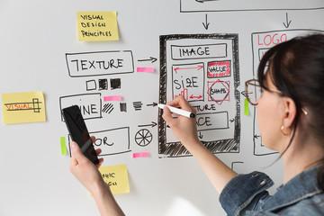 Women website designer creative planning application development drawing template layout framework wireframe design studio . User experience concept