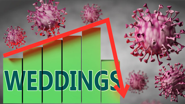 Weddings and Covid-19 virus, symbolized by viruses and a price chart falling down with word Weddings to picture relation between the virus and Weddings, 3d illustration
