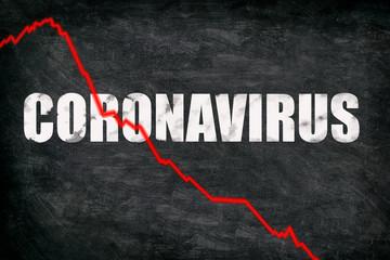 Coronavirus stock market crashing. Corona virus crash causing new financial crisis and bear market recession and economic downturn. Negative graph of stocks on black blackboard billboard.