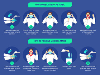 How to wear medical mask and How to remove medical mask properly. Step by step infographic illustration of how to wear and remove a surgical mask. Flat design illustration. Fotobehang