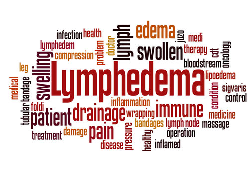Lymphedema word cloud concept