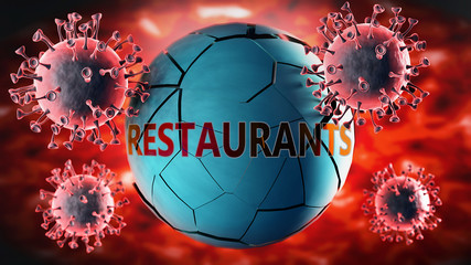 Covid-19 virus and restaurants, symbolized by viruses destroying word restaurants to picture that coronavirus outbreak destroys restaurants and leads to recession, 3d illustration