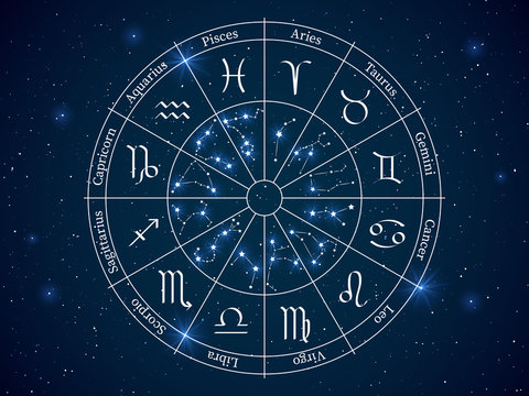 Astrology horoscope circle. Wheel with zodiac signs, constellations horoscope with titles, geometric representation space stars vector concept