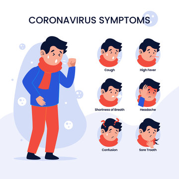Coronavirus covid-19 symptoms infographic poster with head icon. sick people with fever and cough infected 2019-ncov virus vector flat illustration