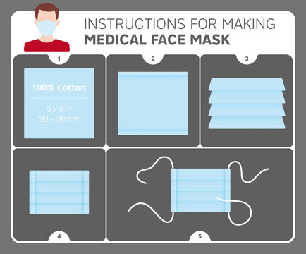 Vector instruction for making medical face mask. Tutorial