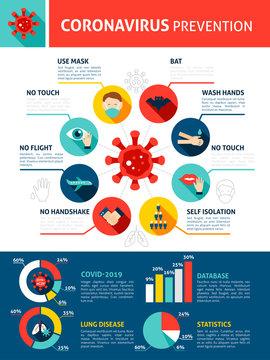 Coronavirus Prevention Infographics