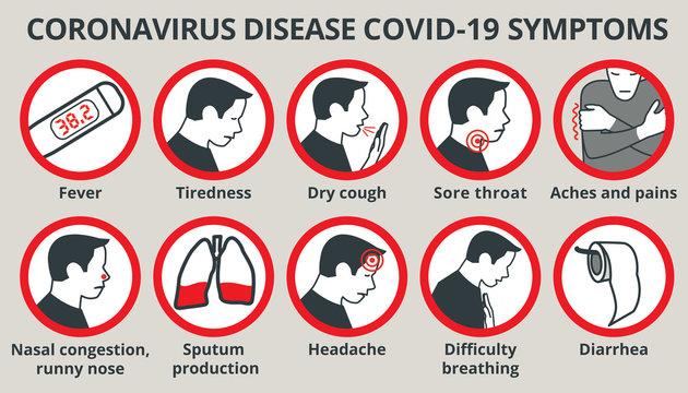 Coronavirus disease COVID-19 symptoms. healthcare and medicine infographic