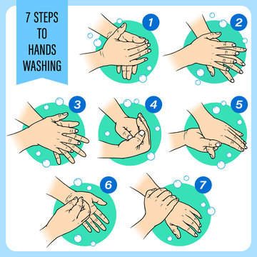 7 steps to washing hands. Hand sketch show steps and methods for washing hands correctly for good health. Vector illustration