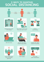 nine ways to maintain social distancing infographic, healthcare and medical about virus protection and infection prevention, vector flat symbol icon, layout, template illustration in vertical design
