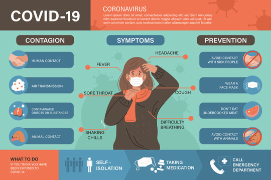 Coronavirus (Covid-19 or 2019-nCoV) infographic. Contagion, symptoms, and prevention with infected people illustration
