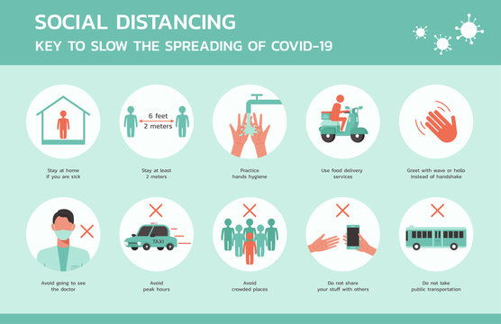 social distancing for COVID-19 infographic, healthcare and medical about virus protection and infection prevention, new normal, vector flat symbol icon, illustration in horizontal design