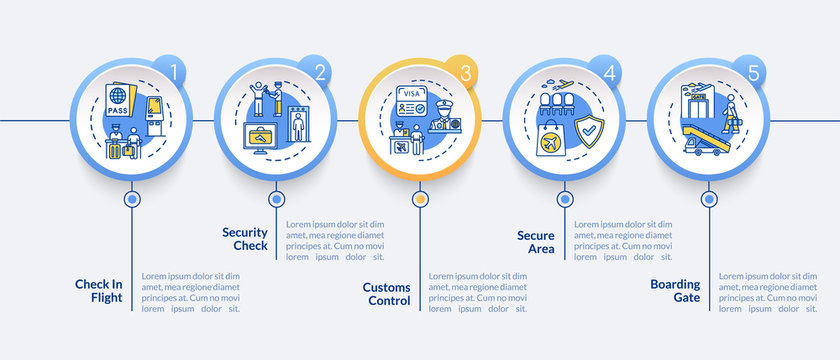 Airline service vector infographic template. Airport security procedures presentation design elements. Data visualization with five steps. Process timeline chart. Workflow layout with linear icons