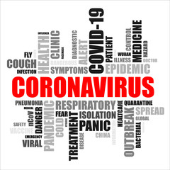 Word cloud Coronavirus (red and greay letters) on white background