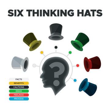 Innovation Six thinking hats technique