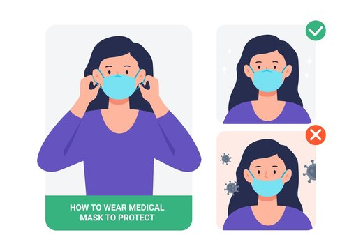 Woman presenting the correct method of wearing a mask, to reduce the spread of germs, viruses, and bacteria. Stop the infection. Health care concept. Vector illustration in a flat style.