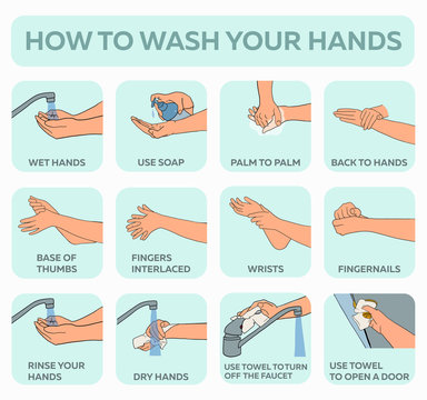Personal hygiene, disease prevention and healthcare educational infographic: how to wash your hands properly step by step. Hand drawn vector illustration for education people to prevent get infection