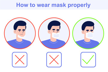 How to wear a mask properly. Coronavirus (COVID-19) novel protection concept. Infographics vector illustration Fotobehang
