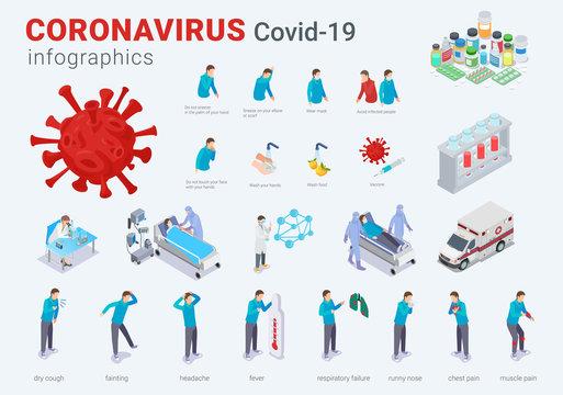 Coronavirus isometric infographics poster brochure design vector illustration background abstract template. Corona virus Covid-19 pandemic.