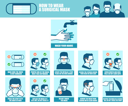 Vector banner of a step by step instruction of how correctly to wear a surgical mask