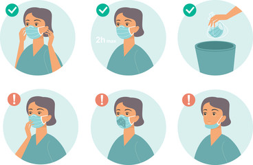 How to wear disposable protective medical mask properly Fotobehang