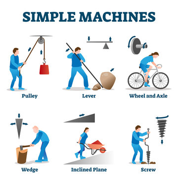 Simple machines vector illustration. Labeled physics basics collection set.