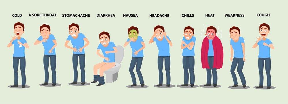 Sick man. symptoms:COLD, A SORE THROAT, STOMACHACHE, DIARRHEA, NAUSEA, HEADACHE, CHILLS, HEAT, WEAKNESS, COUGH. Corona Virus 2020. Cartoon vector illustration.