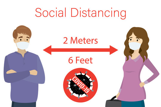 Social Distancing concept banner. Distance between people 2 meters or 6 feet, prevention viral infection.