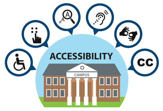 Campus Accessibility Icons