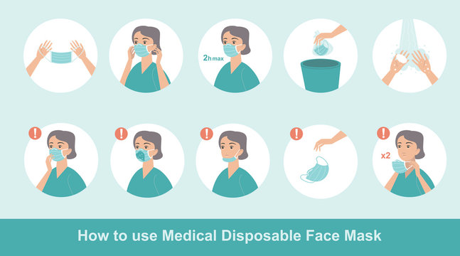 How to wear disposable protective medical mask properly
