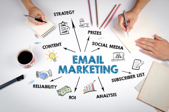EMAIL MARKETING. Cntent, Social Media, Subscriber List and Analysis concept