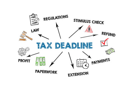 Tax Deadline. Regulations, Stimulus Check, Payments and Profit concept