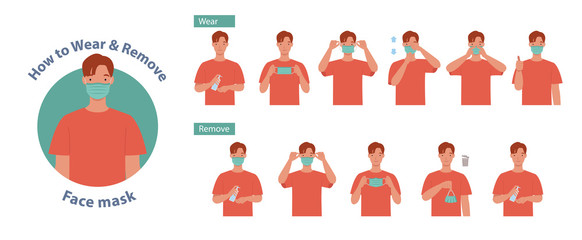 How to wear and remove a mask correct. Man presenting the correct method of wearing a mask,To reduce the spread of germs, viruses and bacteria. Vector illustration in a flat style Fotobehang